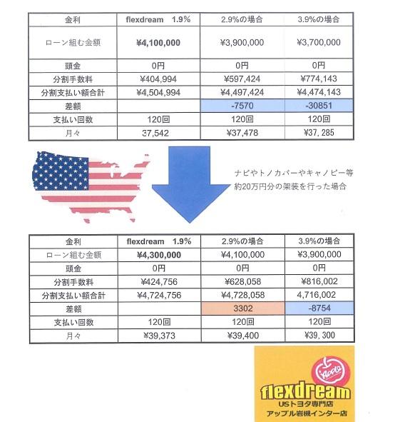 フレックスドリーム USトヨタ専門店 アップル岩槻 カスタム